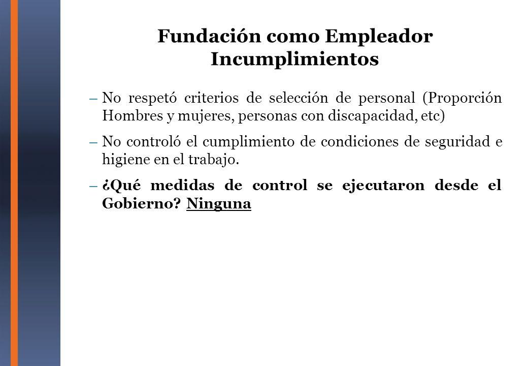 Desvinculación de la Fundación Madres de Plaza de Mayo como constructora Julio de 2011 Obras de Tigre y Ezeiza, y de las Provincias de Chaco y Santiago del Estero quedaron a cargo de la jurisdicciones.
