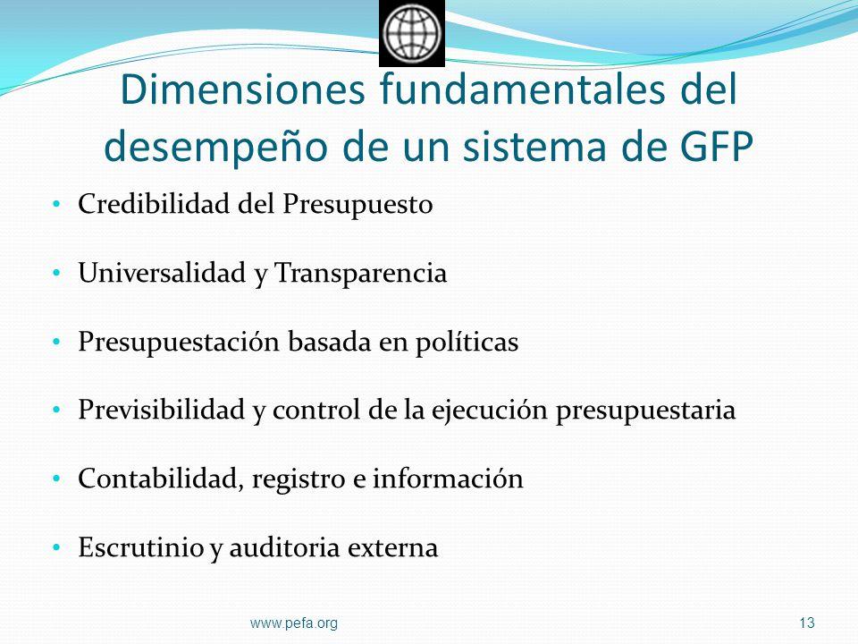 Dimensiones fundamentales del desempeño de un sistema de GFP Credibilidad del Presupuesto Universalidad y Transparencia Presupuestación basada en polí