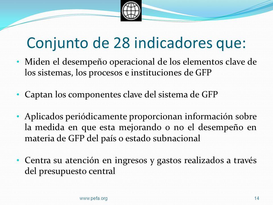 Conjunto de 28 indicadores que: Miden el desempeño operacional de los elementos clave de los sistemas, los procesos e instituciones de GFP Captan los