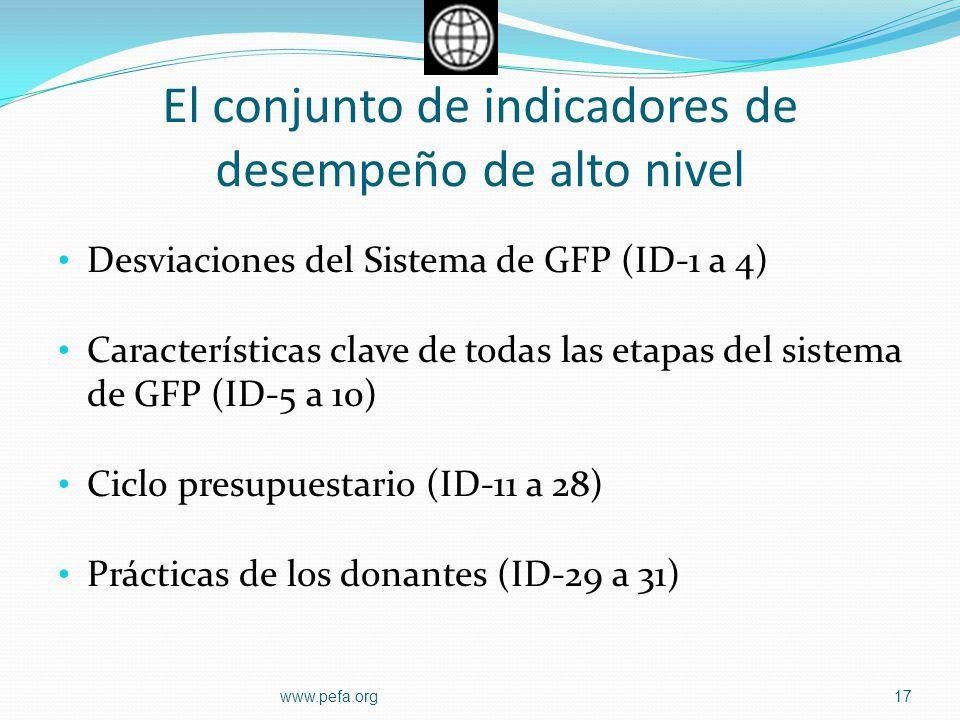 El conjunto de indicadores de desempeño de alto nivel Desviaciones del Sistema de GFP (ID-1 a 4) Características clave de todas las etapas del sistema