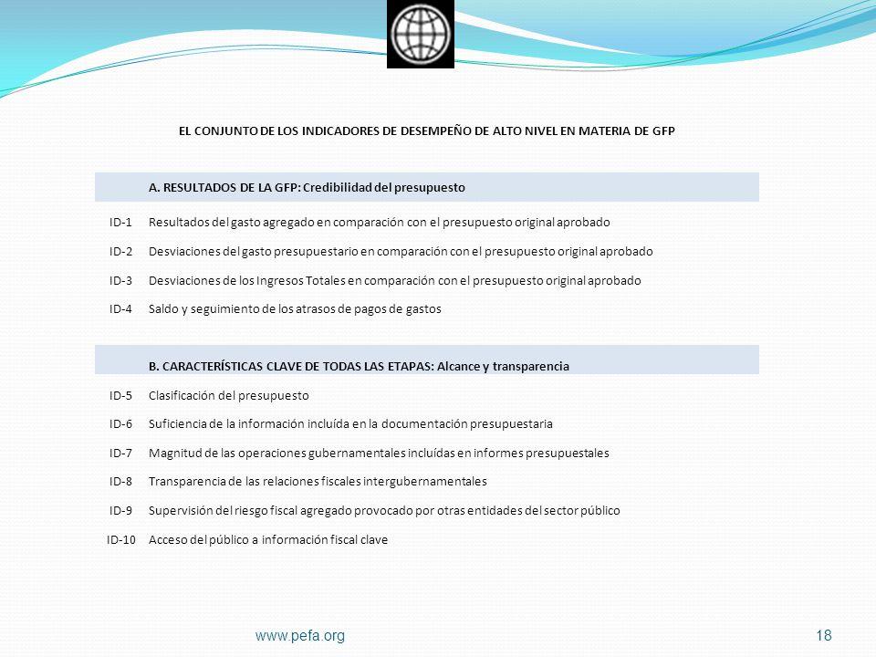 18www.pefa.org EL CONJUNTO DE LOS INDICADORES DE DESEMPEÑO DE ALTO NIVEL EN MATERIA DE GFP A. RESULTADOS DE LA GFP: Credibilidad del presupuesto ID-1R