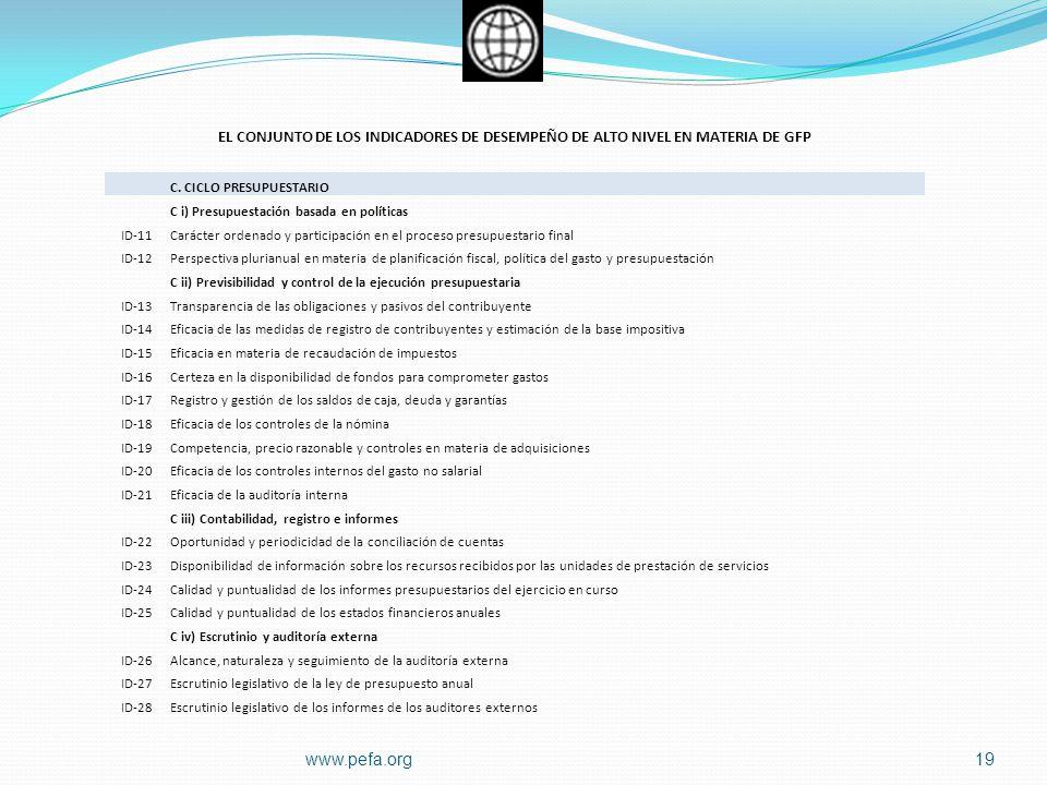 19www.pefa.org EL CONJUNTO DE LOS INDICADORES DE DESEMPEÑO DE ALTO NIVEL EN MATERIA DE GFP C. CICLO PRESUPUESTARIO C i) Presupuestación basada en polí