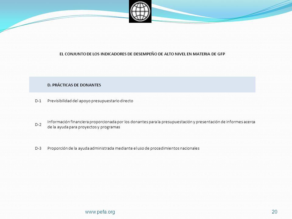 20www.pefa.org EL CONJUNTO DE LOS INDICADORES DE DESEMPEÑO DE ALTO NIVEL EN MATERIA DE GFP D. PRÁCTICAS DE DONANTES D-1Previsibilidad del apoyo presup