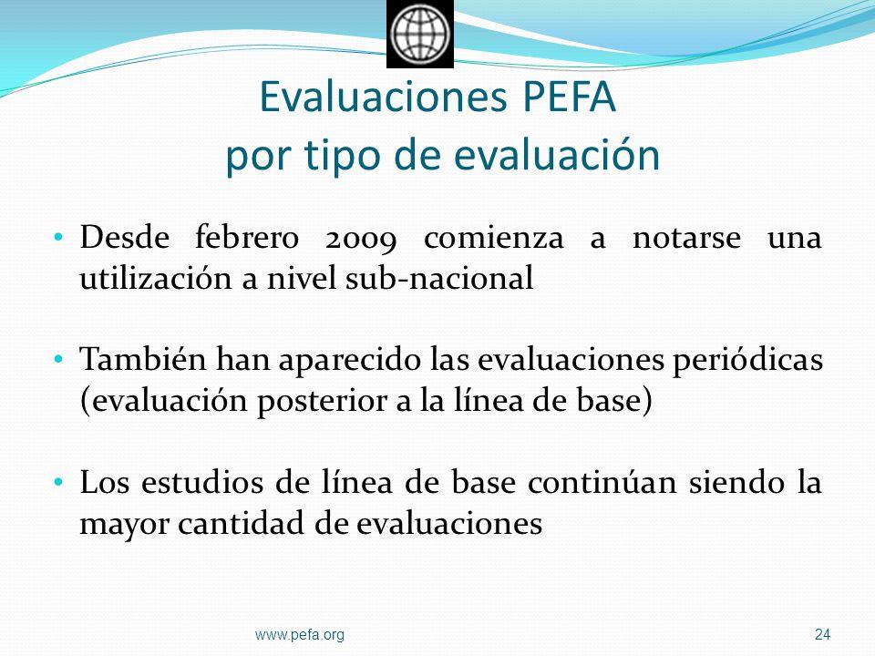Evaluaciones PEFA por tipo de evaluación Desde febrero 2009 comienza a notarse una utilización a nivel sub-nacional También han aparecido las evaluaci