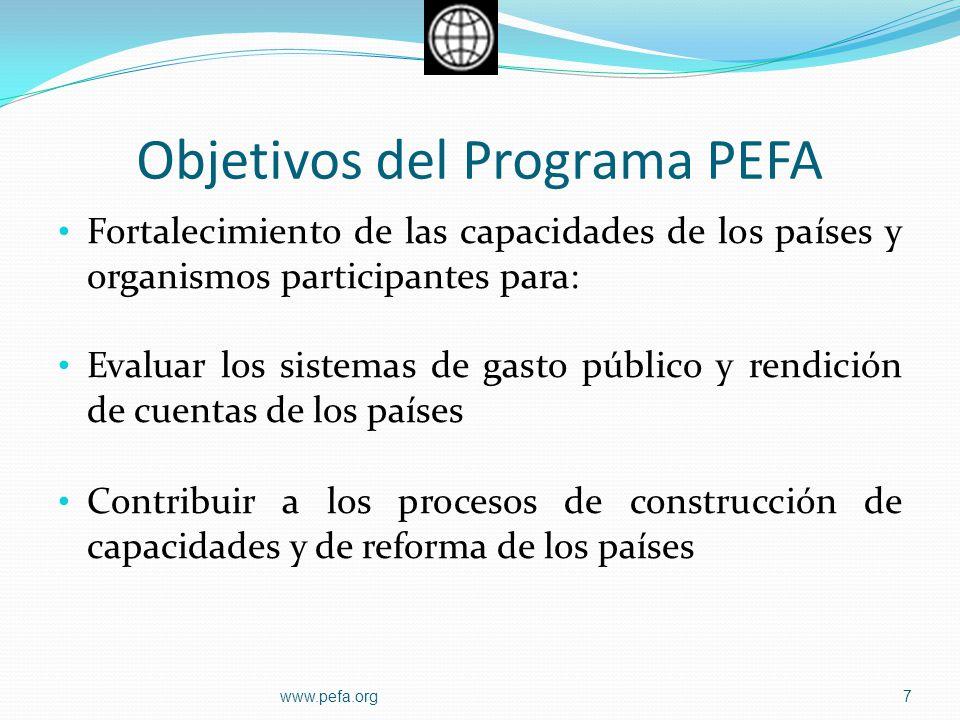 Objetivos del Programa PEFA Fortalecimiento de las capacidades de los países y organismos participantes para: Evaluar los sistemas de gasto público y