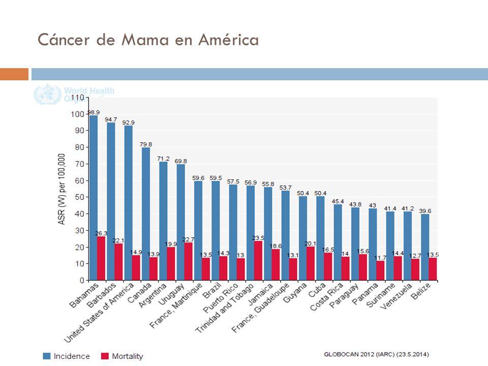 Cáncer de Mama en América
