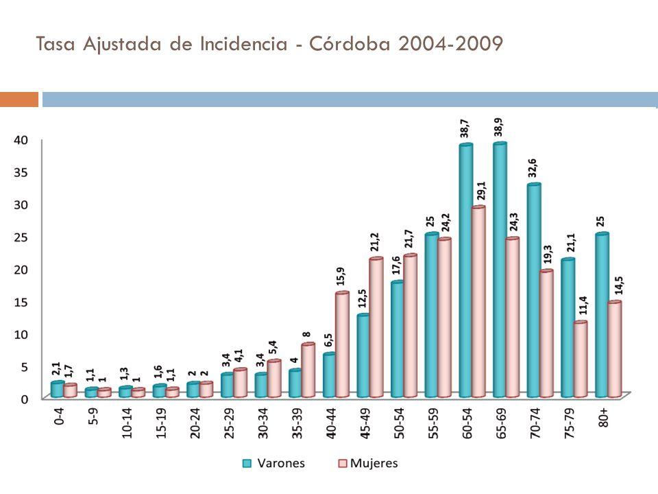 Tasa Ajustada de Incidencia - Córdoba 2004-2009