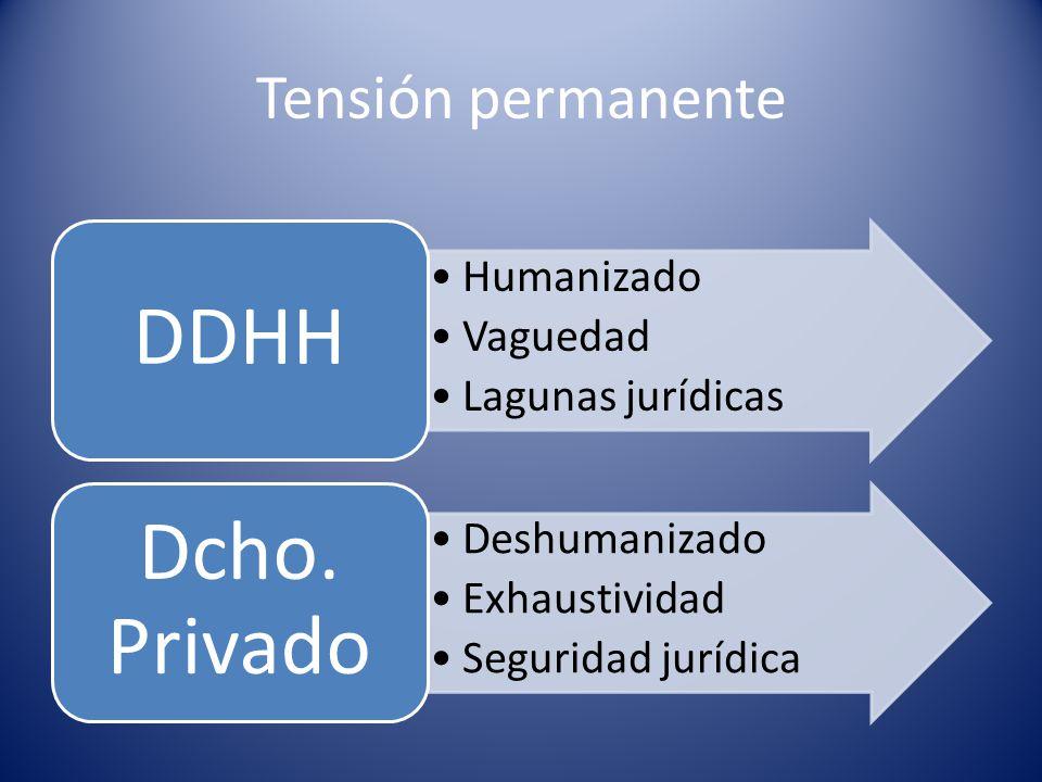 Tensión permanente Humanizado Vaguedad Lagunas jurídicas DDHH Deshumanizado Exhaustividad Seguridad jurídica Dcho.