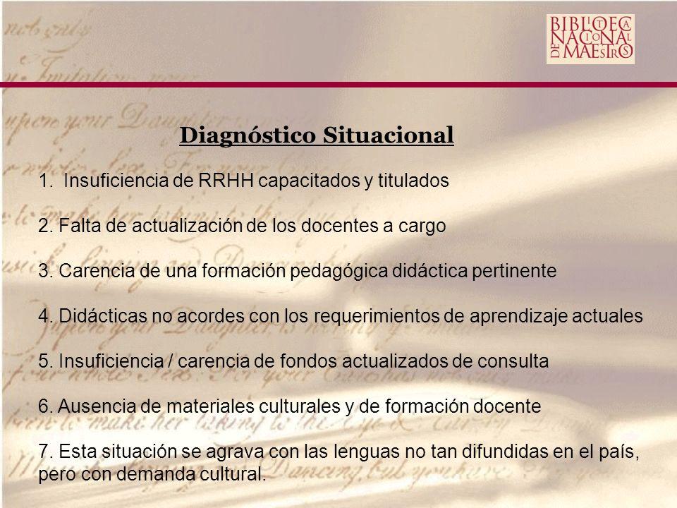 Diagnóstico Situacional 1.Insuficiencia de RRHH capacitados y titulados 2.