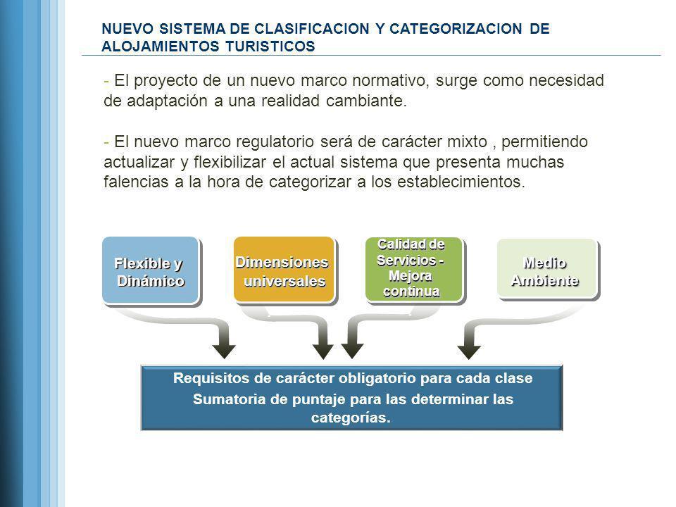 NUEVO SISTEMA DE CLASIFICACION Y CATEGORIZACION DE ALOJAMIENTOS TURISTICOS - El proyecto de un nuevo marco normativo, surge como necesidad de adaptaci