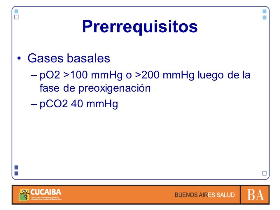 Prerrequisitos Gases basales –pO2 >100 mmHg o >200 mmHg luego de la fase de preoxigenación –pCO2 40 mmHg