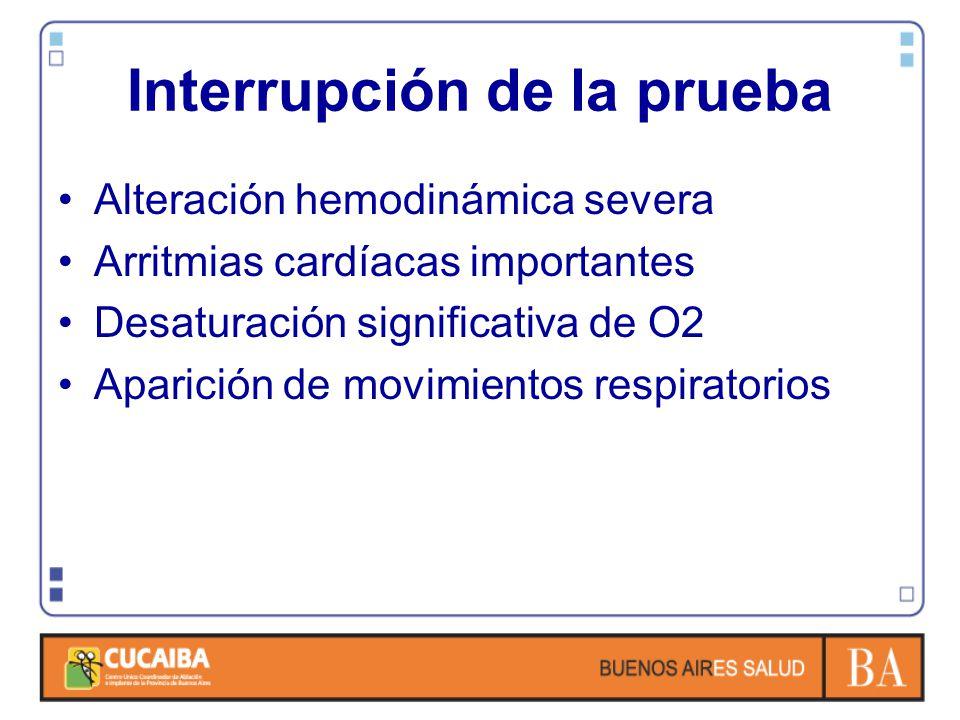 Interrupción de la prueba Alteración hemodinámica severa Arritmias cardíacas importantes Desaturación significativa de O2 Aparición de movimientos respiratorios