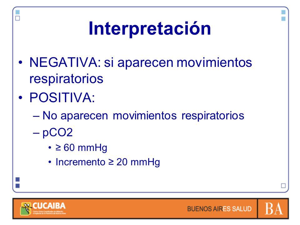 Interpretación NEGATIVA: si aparecen movimientos respiratorios POSITIVA: –No aparecen movimientos respiratorios –pCO2 60 mmHg Incremento 20 mmHg