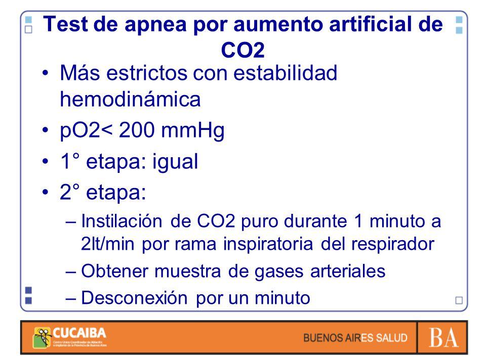 Test de apnea por aumento artificial de CO2 Más estrictos con estabilidad hemodinámica pO2< 200 mmHg 1° etapa: igual 2° etapa: –Instilación de CO2 puro durante 1 minuto a 2lt/min por rama inspiratoria del respirador –Obtener muestra de gases arteriales –Desconexión por un minuto