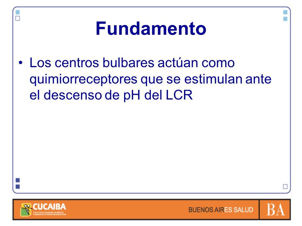 Fundamento Los centros bulbares actúan como quimiorreceptores que se estimulan ante el descenso de pH del LCR