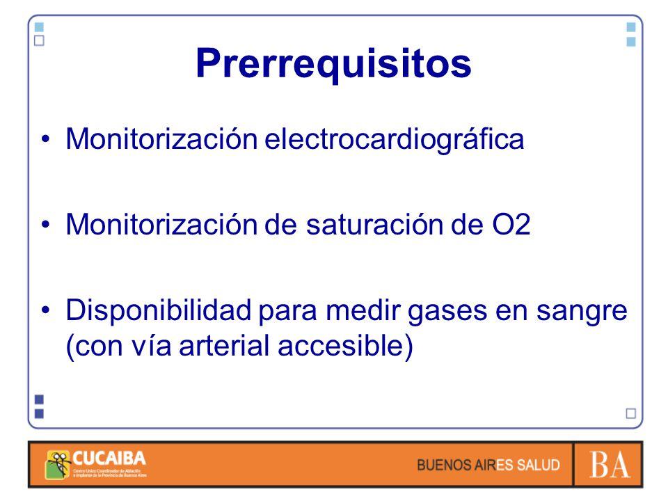 Prerrequisitos Monitorización electrocardiográfica Monitorización de saturación de O2 Disponibilidad para medir gases en sangre (con vía arterial accesible)