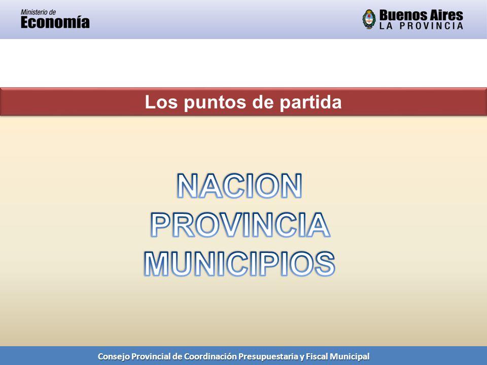 Consejo Provincial de Coordinación Presupuestaria y Fiscal Municipal Los puntos de partida