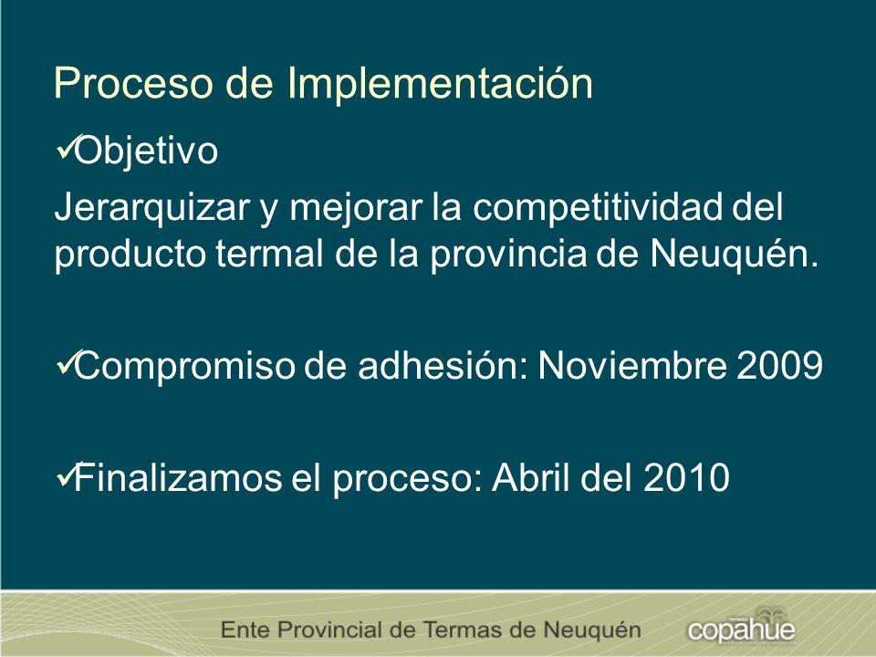 Proceso de Implementación Objetivo Jerarquizar y mejorar la competitividad del producto termal de la provincia de Neuquén.
