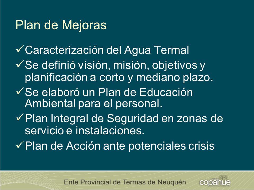 Plan de Mejoras Caracterización del Agua Termal Se definió visión, misión, objetivos y planificación a corto y mediano plazo.