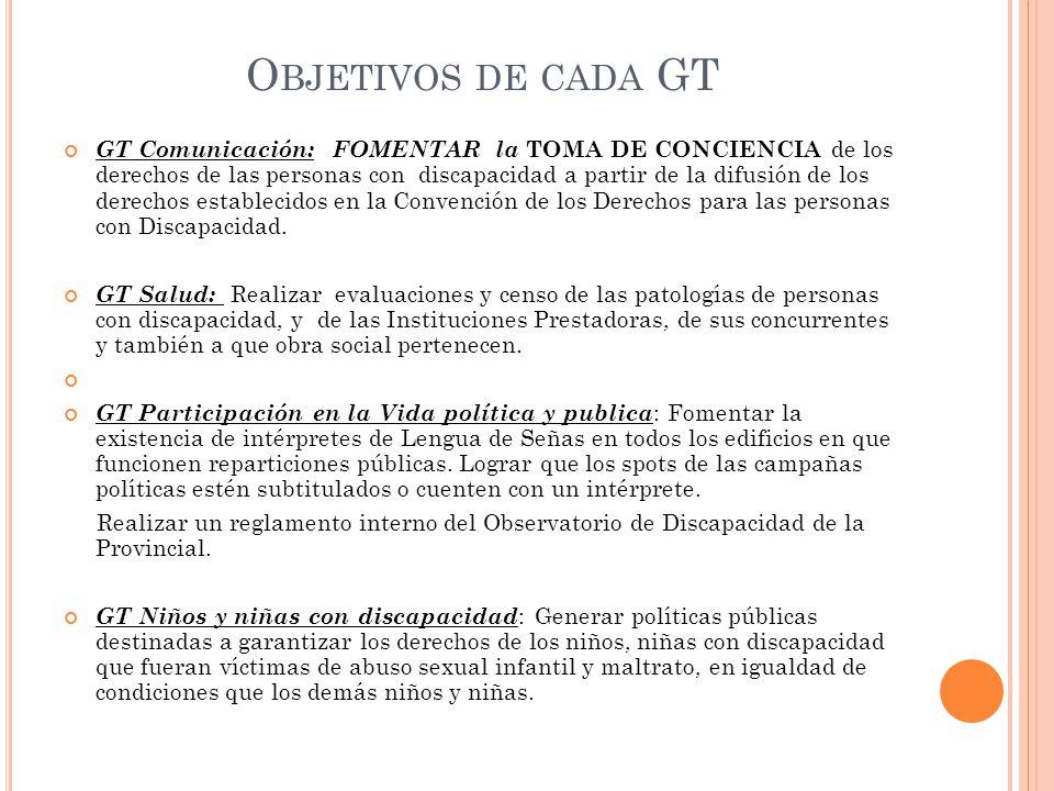 O BJETIVOS DE CADA GT GT Comunicación: FOMENTAR la TOMA DE CONCIENCIA de los derechos de las personas con discapacidad a partir de la difusión de los derechos establecidos en la Convención de los Derechos para las personas con Discapacidad.