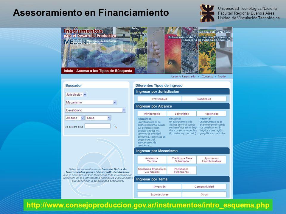Universidad Tecnológica Nacional Facultad Regional Buenos Aires Unidad de Vinculación Tecnológica Asesoramiento en Financiamiento http://www.consejoproduccion.gov.ar/instrumentos/intro_esquema.php