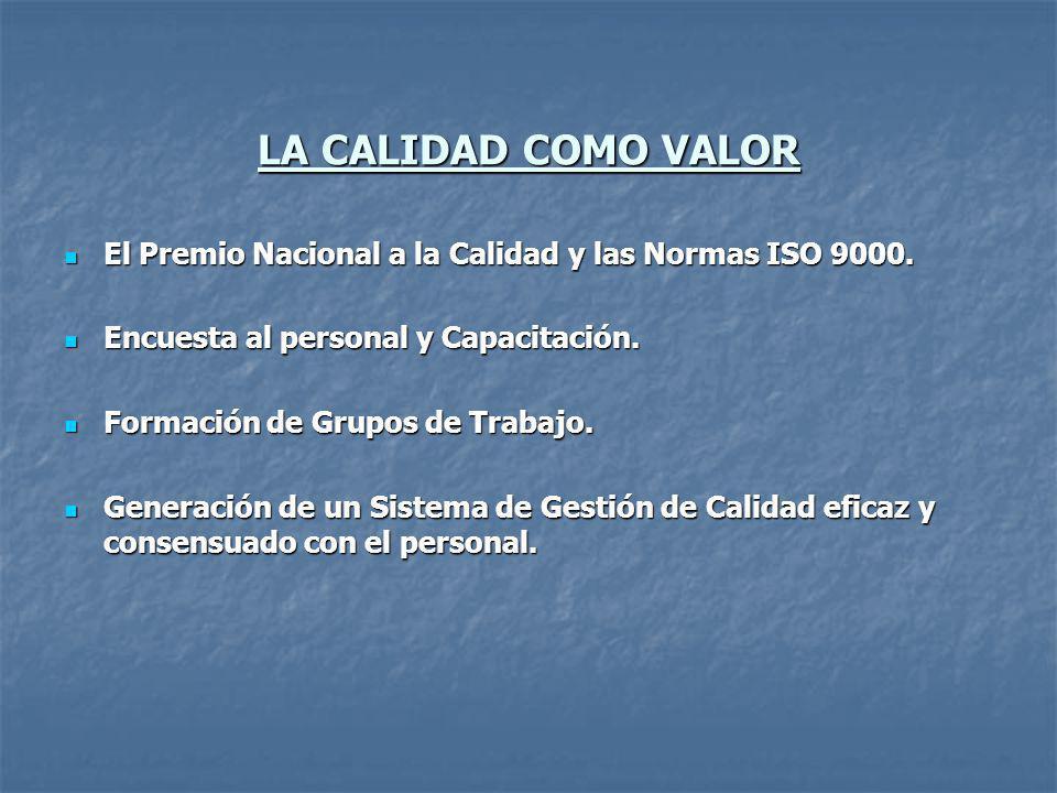 LA CALIDAD COMO VALOR El Premio Nacional a la Calidad y las Normas ISO 9000.