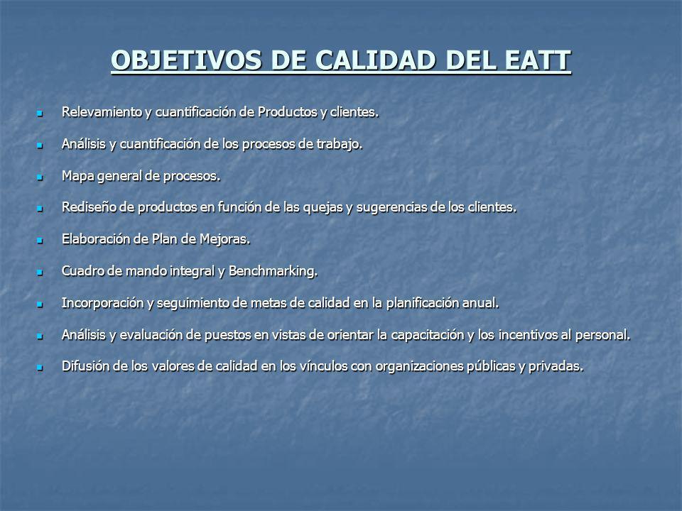 OBJETIVOS DE CALIDAD DEL EATT Relevamiento y cuantificación de Productos y clientes.