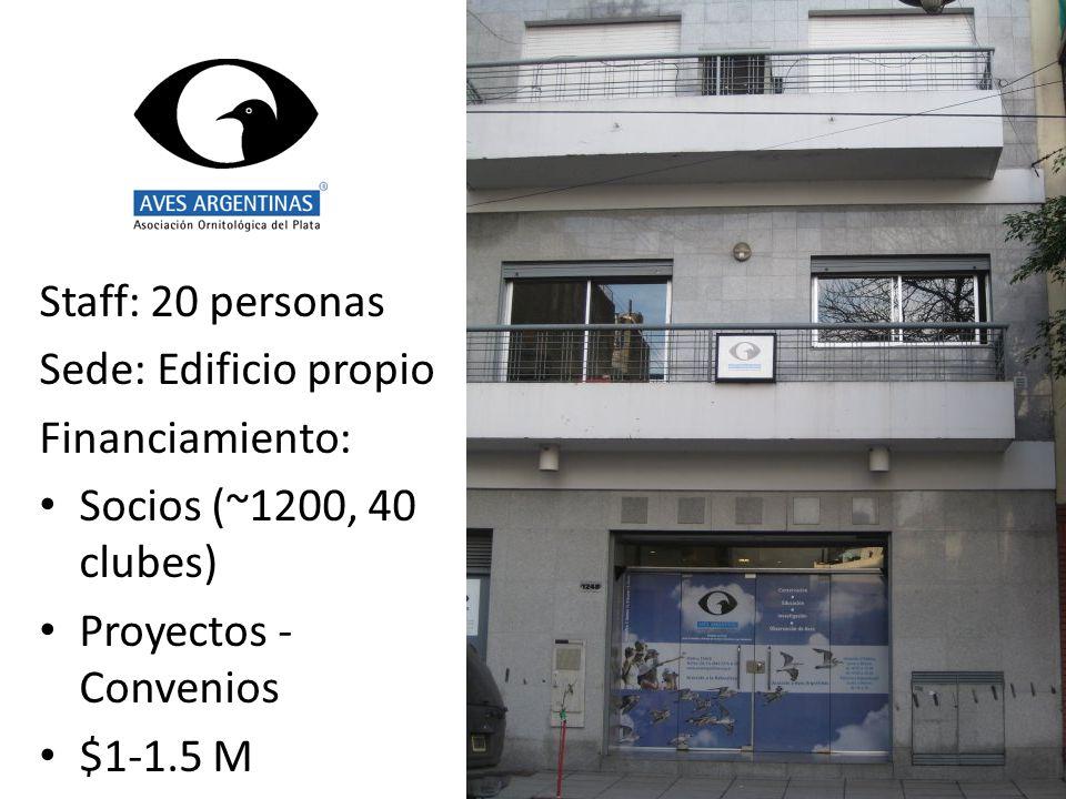 Staff: 20 personas Sede: Edificio propio Financiamiento: Socios (~1200, 40 clubes) Proyectos - Convenios $1-1.5 M