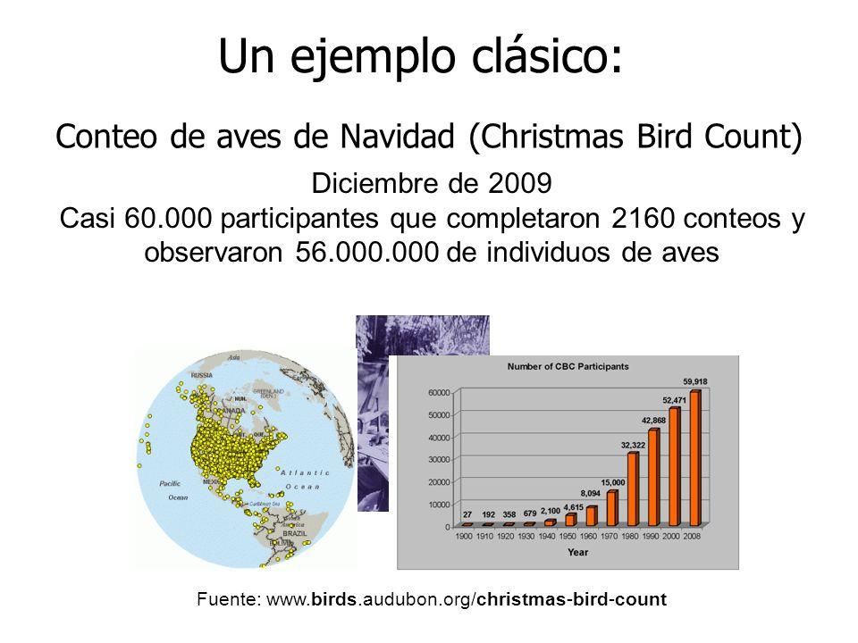 Un ejemplo clásico: Conteo de aves de Navidad (Christmas Bird Count) 25 de diciembre de 1900 Un total de 27 participantes observaron 89 especies y contabilizaron 18500 individuos de aves.