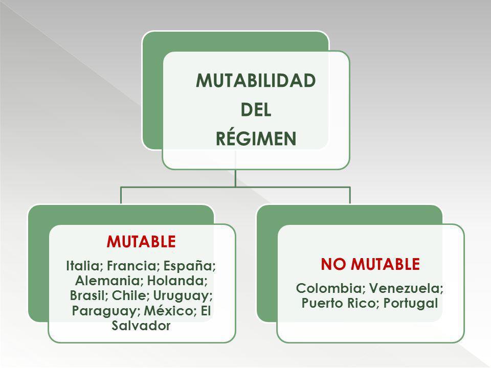 MUTABILIDAD DEL RÉGIMEN MUTABLE Italia; Francia; España; Alemania; Holanda; Brasil; Chile; Uruguay; Paraguay; México; El Salvador NO MUTABLE Colombia;