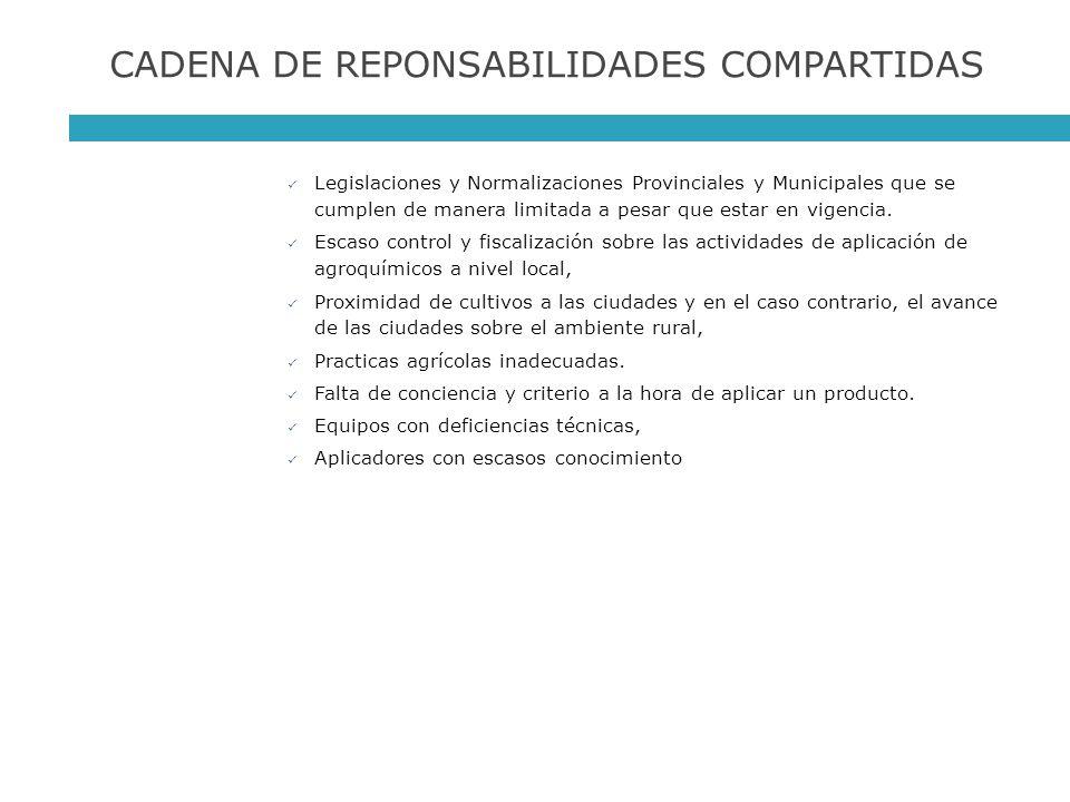 Legislaciones y Normalizaciones Provinciales y Municipales que se cumplen de manera limitada a pesar que estar en vigencia. Escaso control y fiscaliza