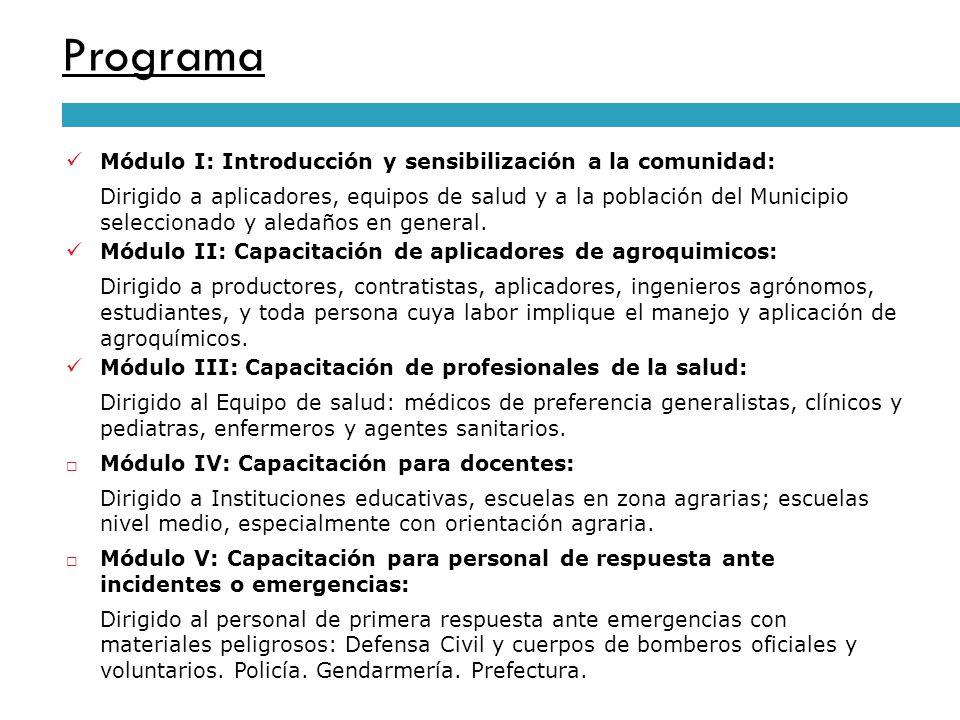 Programa Módulo I: Introducción y sensibilización a la comunidad: Dirigido a aplicadores, equipos de salud y a la población del Municipio seleccionado