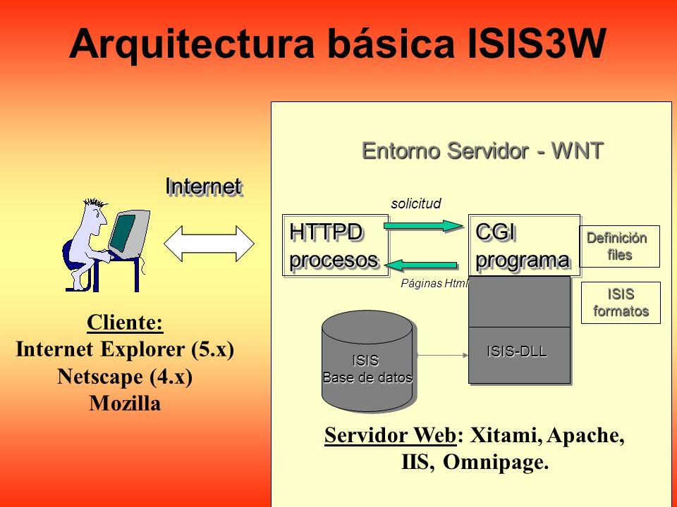 InternetInternet HTTPDprocesosHTTPDprocesosCGIprogramaCGIprograma solicitud Entorno Servidor - WNT Páginas Html ISIS Base de datos ISIS ISIS-DLL Definiciónfiles ISISformatos Arquitectura básica ISIS3WInternetInternet HTTPDprocesosHTTPDprocesosCGIprogramaCGIprograma solicitud Entorno Servidor - WNT Páginas Html ISIS Base de datos ISIS ISIS-DLL Definiciónfiles ISISformatos Servidor Web: Xitami, Apache, IIS, Omnipage.