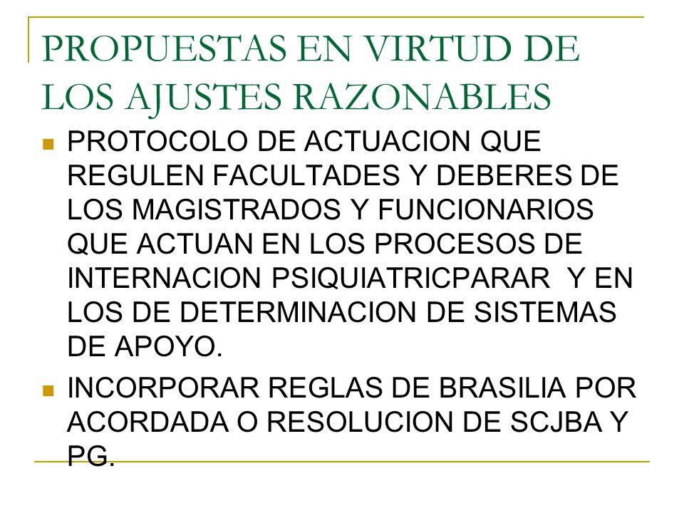 PROPUESTAS EN VIRTUD DE LOS AJUSTES RAZONABLES PROTOCOLO DE ACTUACION QUE REGULEN FACULTADES Y DEBERES DE LOS MAGISTRADOS Y FUNCIONARIOS QUE ACTUAN EN LOS PROCESOS DE INTERNACION PSIQUIATRICPARAR Y EN LOS DE DETERMINACION DE SISTEMAS DE APOYO.