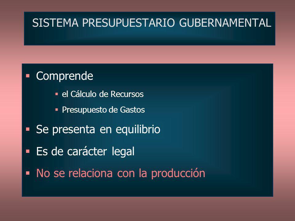 SISTEMA PRESUPUESTARIO GUBERNAMENTAL Comprende el Cálculo de Recursos Presupuesto de Gastos Se presenta en equilibrio Es de carácter legal No se relac