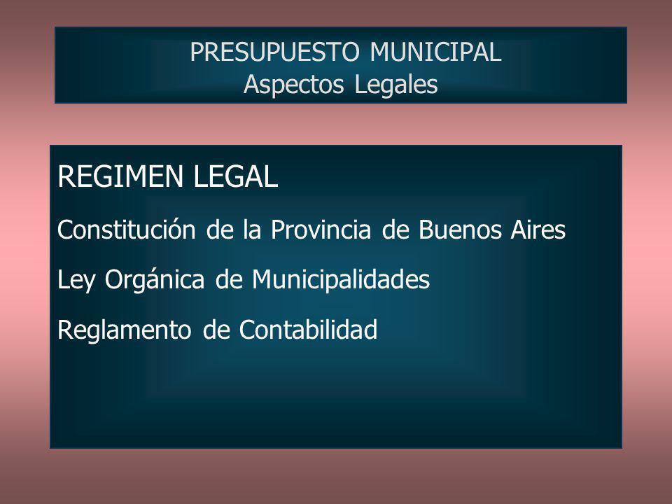 PRESUPUESTO MUNICIPAL Aspectos Legales REGIMEN LEGAL Constitución de la Provincia de Buenos Aires Ley Orgánica de Municipalidades Reglamento de Contab