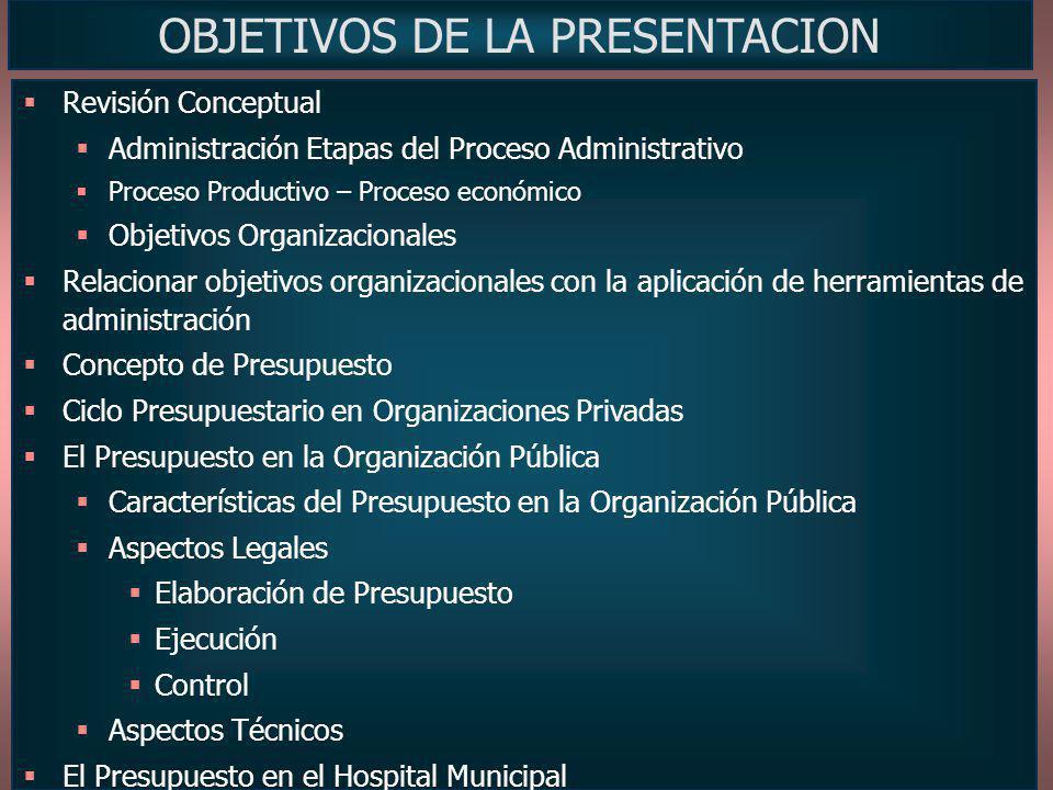 Revisión Conceptual Administración Etapas del Proceso Administrativo Proceso Productivo – Proceso económico Objetivos Organizacionales Relacionar obje