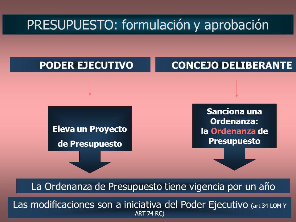 Sanciona una Ordenanza: la Ordenanza de Presupuesto Eleva un Proyecto de Presupuesto PODER EJECUTIVO La Ordenanza de Presupuesto tiene vigencia por un