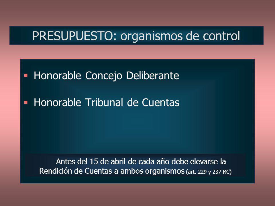Honorable Concejo Deliberante Honorable Tribunal de Cuentas PRESUPUESTO: organismos de control Antes del 15 de abril de cada año debe elevarse la Rend