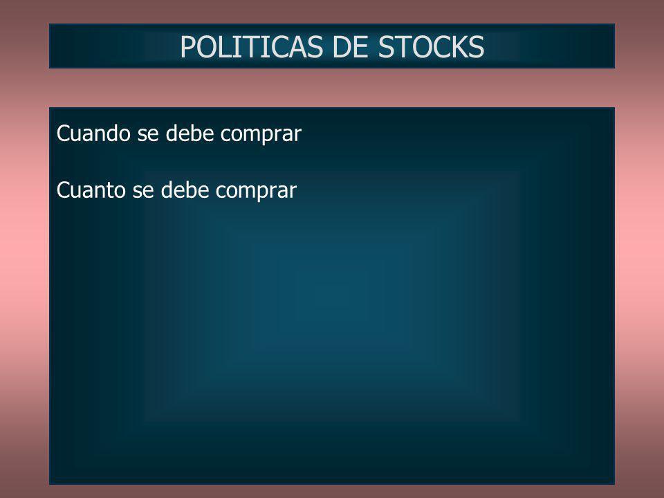 POLITICAS DE STOCKS Cuando se debe comprar Cuanto se debe comprar