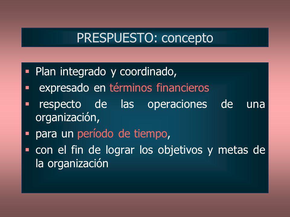 PRESPUESTO: concepto Plan integrado y coordinado, expresado en términos financieros respecto de las operaciones de una organización, para un período d
