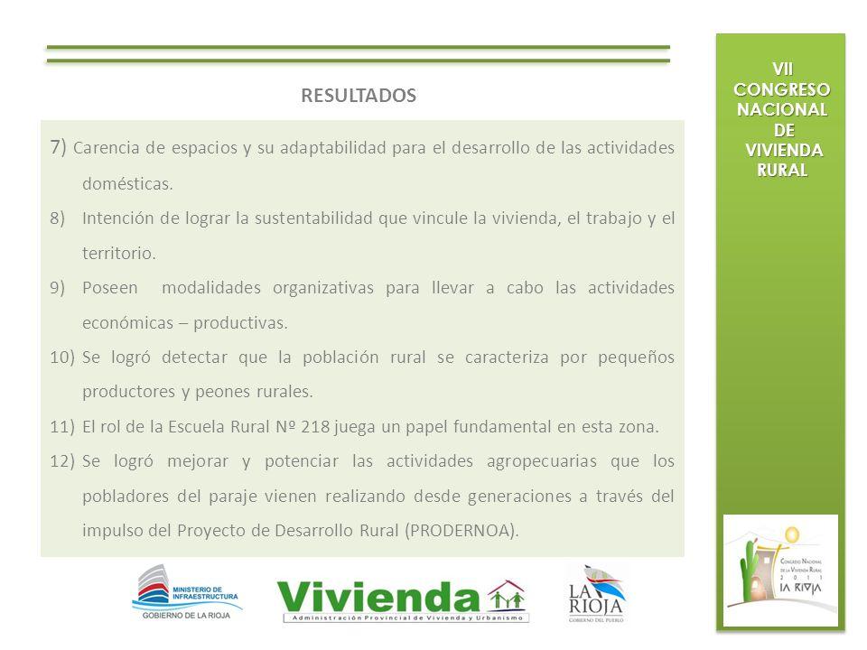 VII CONGRESO NACIONAL DE DE VIVIENDA RURAL VIVIENDA RURAL 7) Carencia de espacios y su adaptabilidad para el desarrollo de las actividades domésticas.