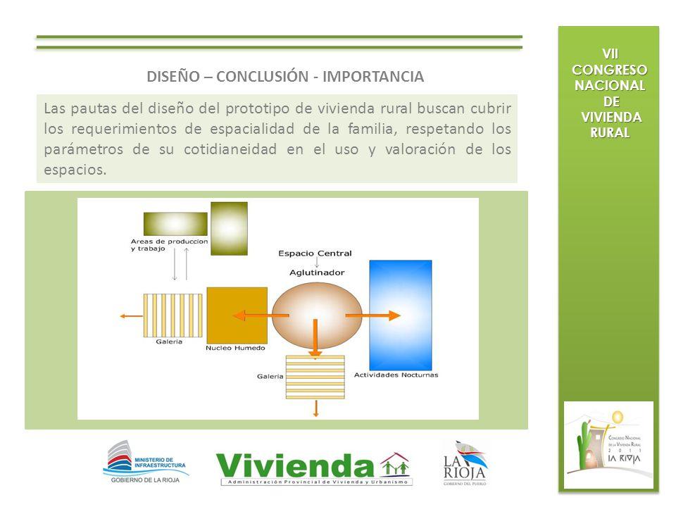 VII CONGRESO NACIONAL DE DE VIVIENDA RURAL VIVIENDA RURAL DISEÑO – CONCLUSIÓN - IMPORTANCIA Las pautas del diseño del prototipo de vivienda rural busc