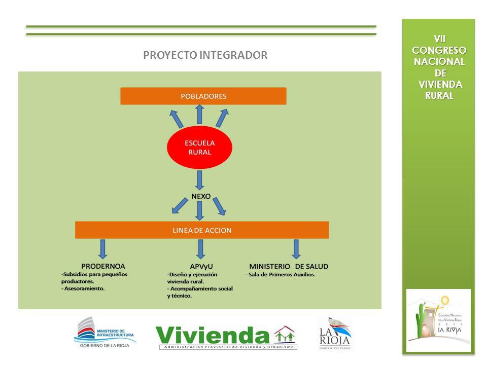 VII CONGRESO NACIONAL DE DE VIVIENDA RURAL VIVIENDA RURAL PROYECTO INTEGRADOR