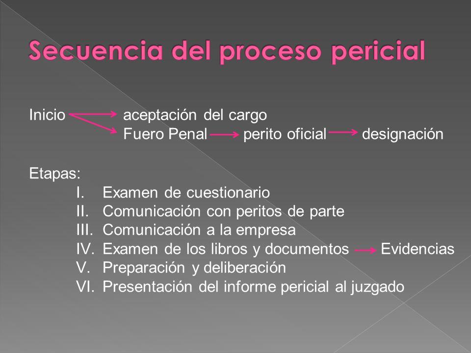 Inicio aceptación del cargo Fuero Penal perito oficial designación Etapas: I.Examen de cuestionario II.Comunicación con peritos de parte III.Comunicac