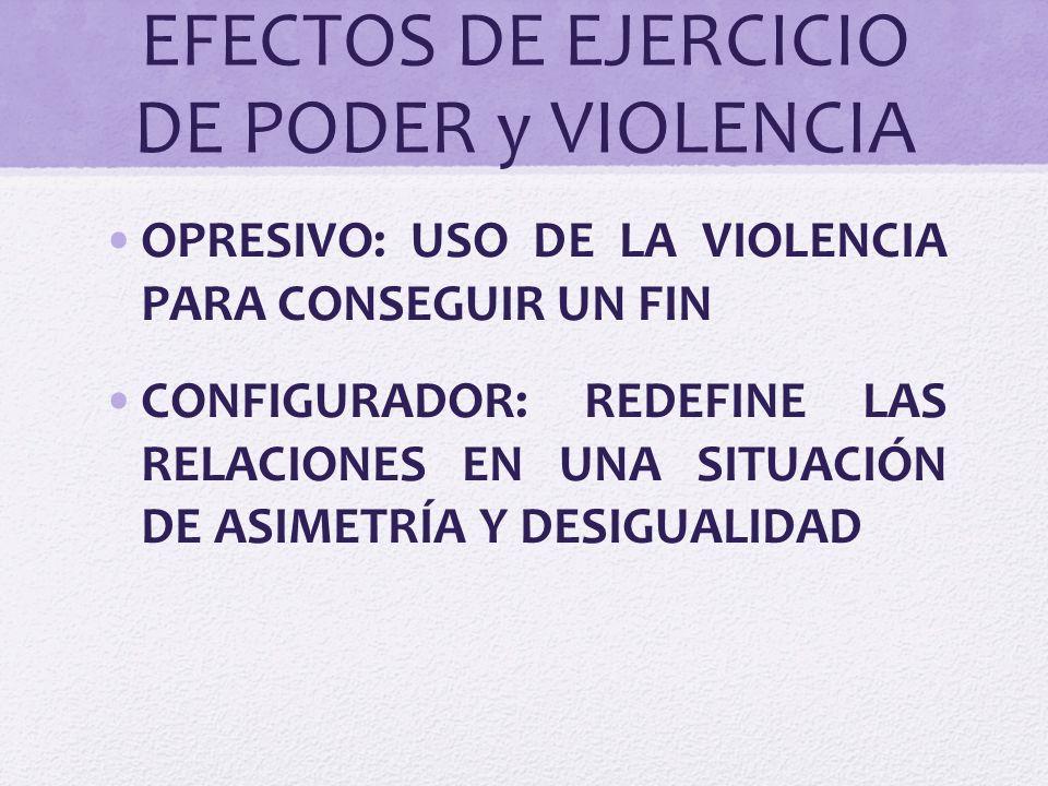 EFECTOS DE EJERCICIO DE PODER y VIOLENCIA OPRESIVO: USO DE LA VIOLENCIA PARA CONSEGUIR UN FIN CONFIGURADOR: REDEFINE LAS RELACIONES EN UNA SITUACIÓN D