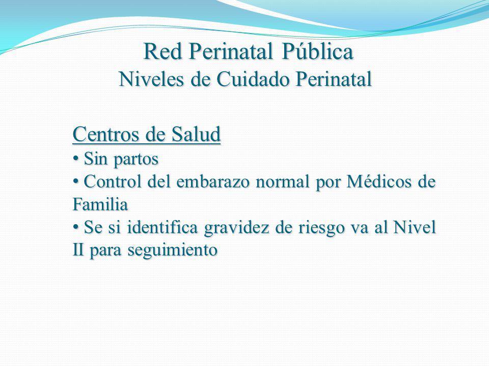 Centros de Salud Sin partos Sin partos Control del embarazo normal por Médicos de Familia Control del embarazo normal por Médicos de Familia Se si ide
