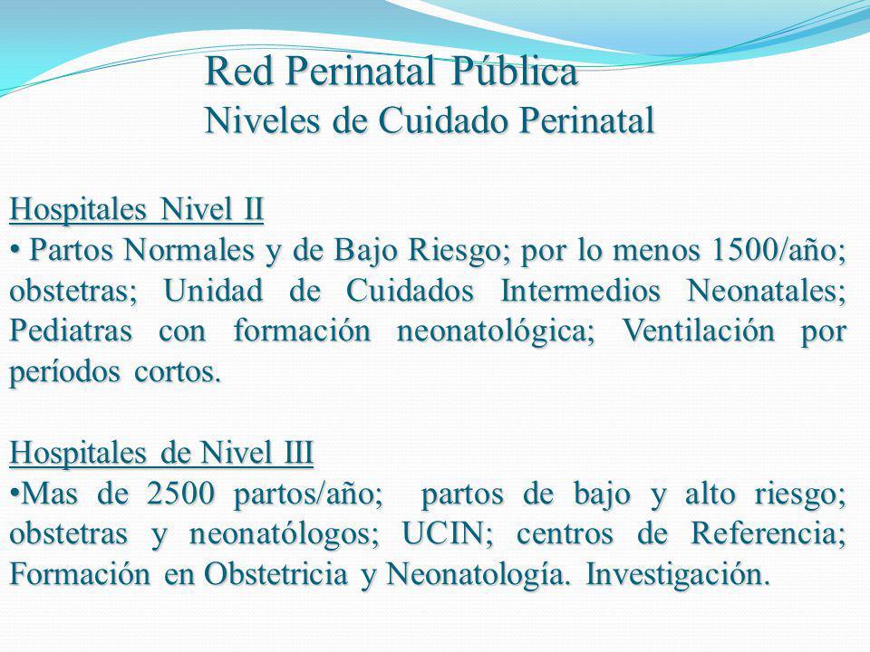 Hospitales Nivel II Partos Normales y de Bajo Riesgo; por lo menos 1500/año; obstetras; Unidad de Cuidados Intermedios Neonatales; Pediatras con forma
