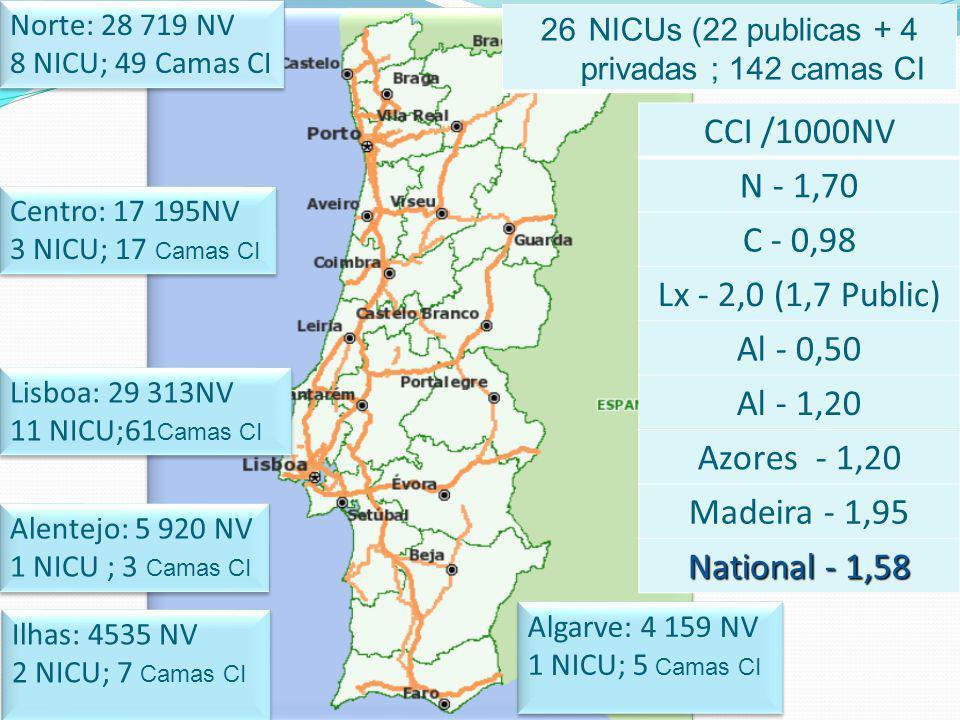 Norte: 28 719 NV 8 NICU; 49 Camas CI Norte: 28 719 NV 8 NICU; 49 Camas CI Centro: 17 195NV 3 NICU; 17 Camas CI Centro: 17 195NV 3 NICU; 17 Camas CI Li