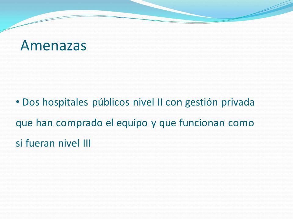 Dos hospitales públicos nivel II con gestión privada que han comprado el equipo y que funcionan como si fueran nivel III Amenazas